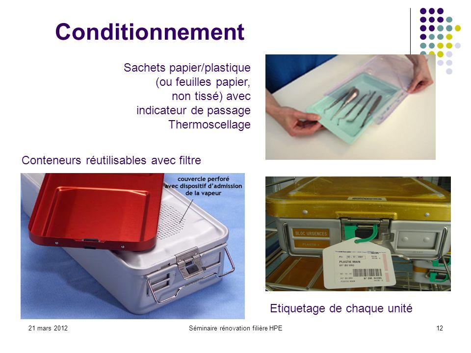21 mars 2012Séminaire rénovation filière HPE12 Conditionnement Sachets papier/plastique (ou feuilles papier, non tissé) avec indicateur de passage The