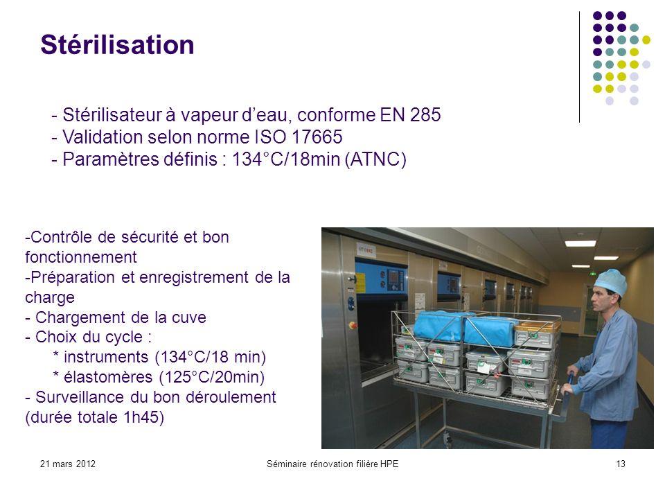 21 mars 2012Séminaire rénovation filière HPE13 Stérilisation - Stérilisateur à vapeur deau, conforme EN 285 - Validation selon norme ISO 17665 - Param