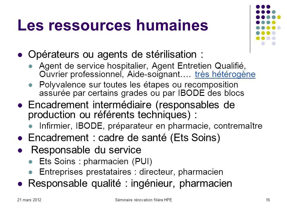 21 mars 2012Séminaire rénovation filière HPE16 Les ressources humaines Opérateurs ou agents de stérilisation : Agent de service hospitalier, Agent Ent