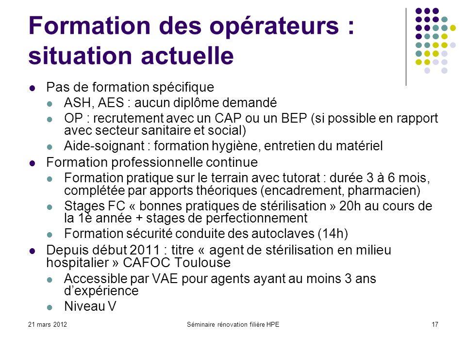 21 mars 2012Séminaire rénovation filière HPE17 Formation des opérateurs : situation actuelle Pas de formation spécifique ASH, AES : aucun diplôme dema