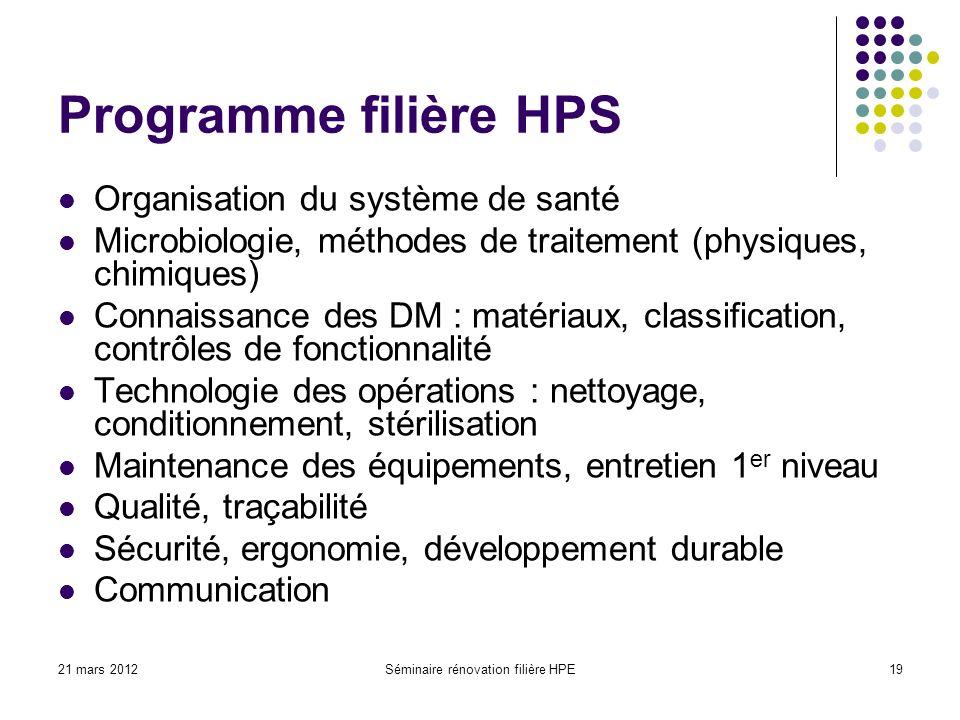 21 mars 2012Séminaire rénovation filière HPE19 Programme filière HPS Organisation du système de santé Microbiologie, méthodes de traitement (physiques