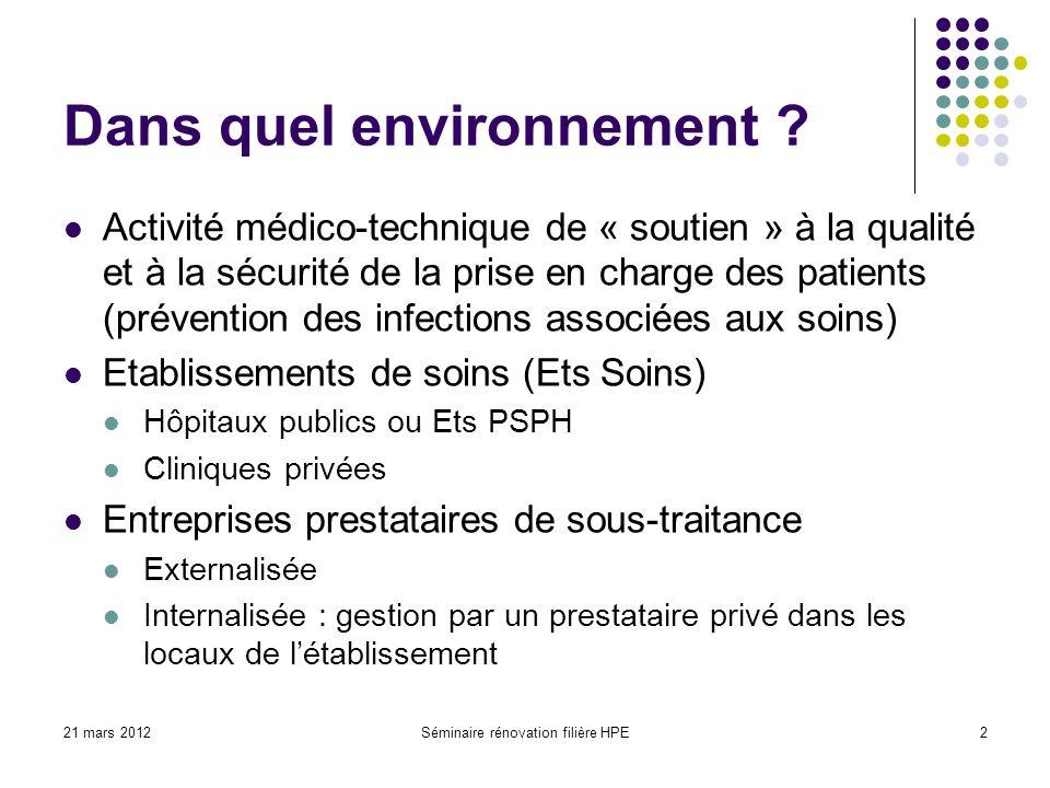 21 mars 2012Séminaire rénovation filière HPE2 Dans quel environnement ? Activité médico-technique de « soutien » à la qualité et à la sécurité de la p