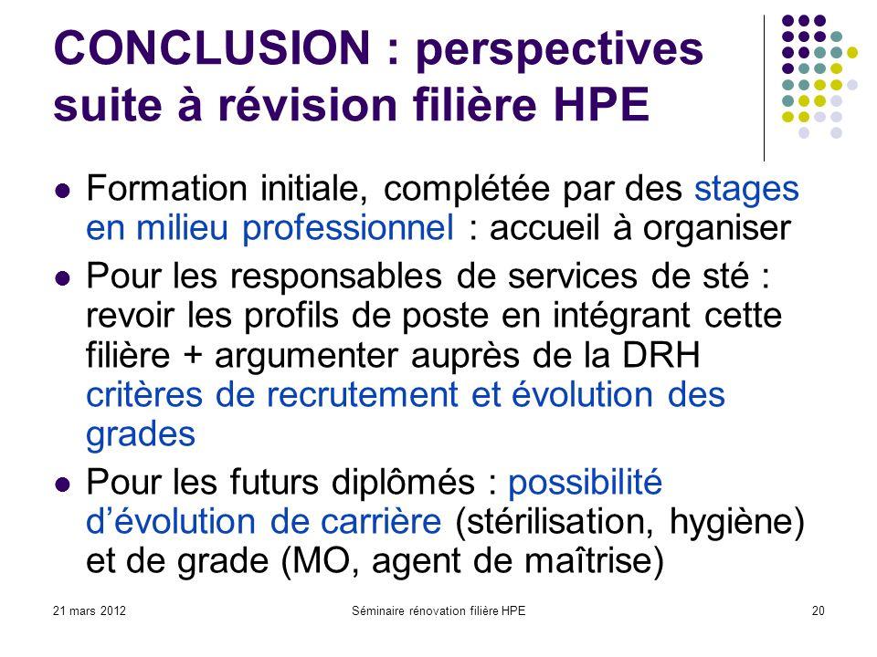 21 mars 2012Séminaire rénovation filière HPE20 CONCLUSION : perspectives suite à révision filière HPE Formation initiale, complétée par des stages en