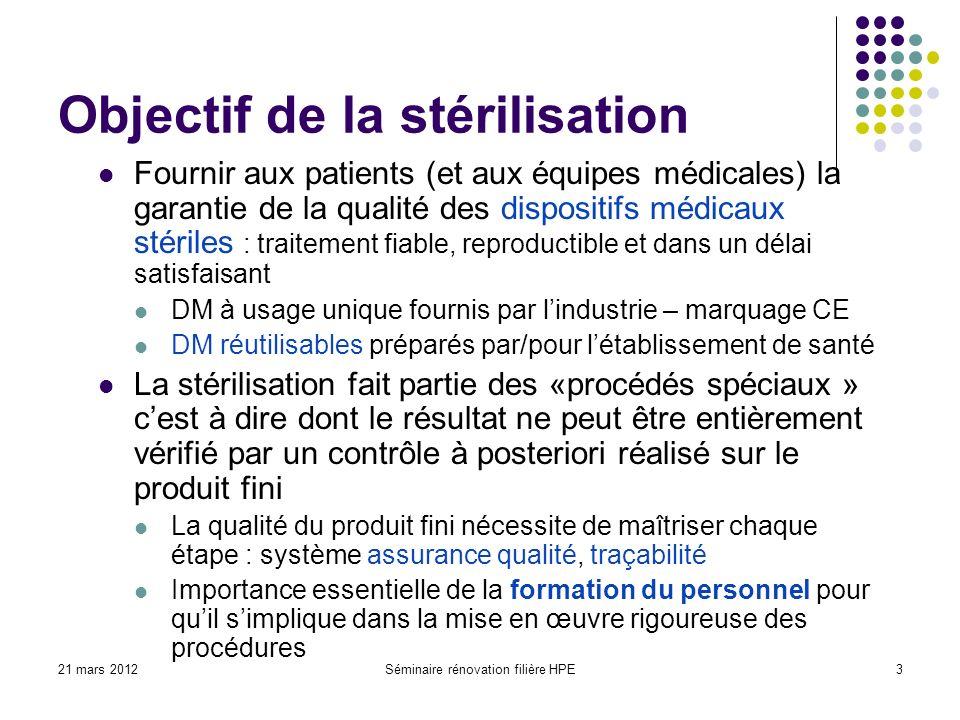 21 mars 2012Séminaire rénovation filière HPE3 Objectif de la stérilisation Fournir aux patients (et aux équipes médicales) la garantie de la qualité d