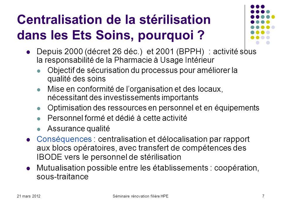 21 mars 2012Séminaire rénovation filière HPE7 Centralisation de la stérilisation dans les Ets Soins, pourquoi ? Depuis 2000 (décret 26 déc.) et 2001 (