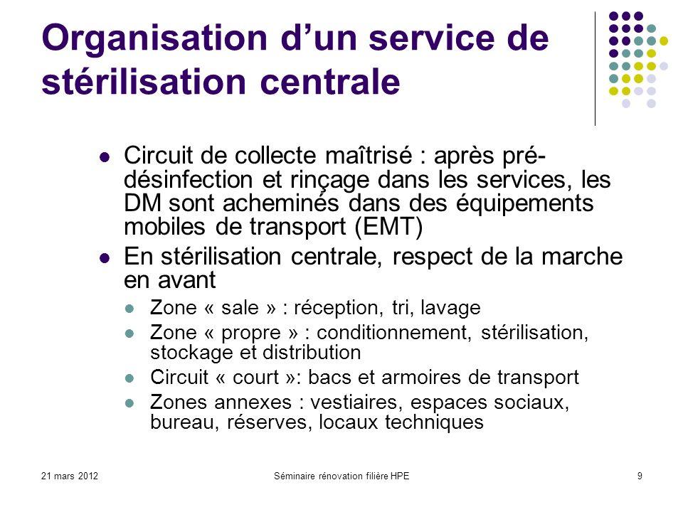 21 mars 2012Séminaire rénovation filière HPE9 Organisation dun service de stérilisation centrale Circuit de collecte maîtrisé : après pré- désinfectio
