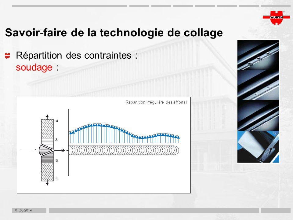 01.05.2014 Savoir-faire de la technologie de collage Répartition des contraintes : soudage : Répartition irrégulière des efforts !