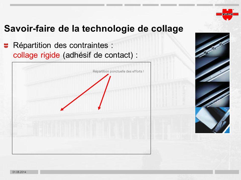 01.05.2014 Savoir-faire de la technologie de collage Répartition des contraintes : collage rigide (adhésif de contact) : Répartition ponctuelle des ef