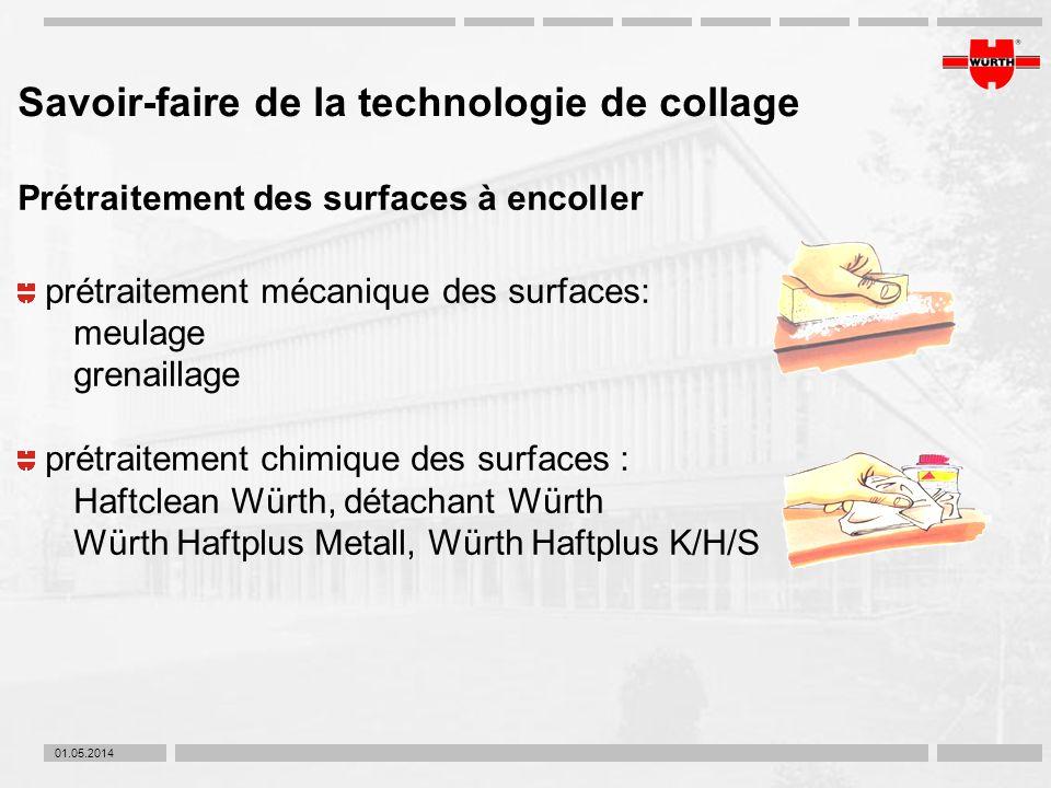01.05.2014 Savoir-faire de la technologie de collage Prétraitement des surfaces à encoller prétraitement mécanique des surfaces: meulage grenaillage p