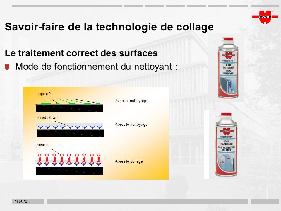 01.05.2014 Savoir-faire de la technologie de collage Le traitement correct des surfaces Mode de fonctionnement du nettoyant :