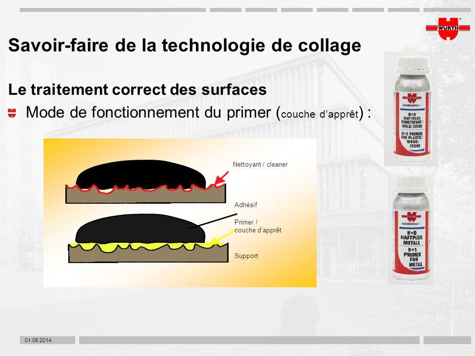 01.05.2014 Savoir-faire de la technologie de collage Le traitement correct des surfaces Mode de fonctionnement du primer ( couche dapprêt ) :