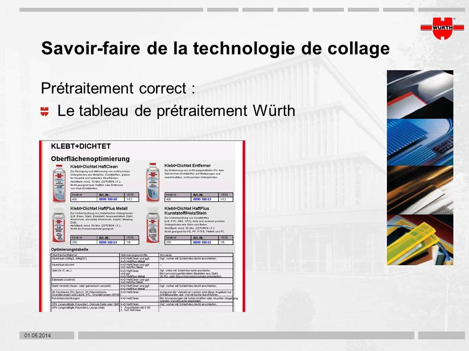 01.05.2014 Savoir-faire de la technologie de collage Prétraitement correct : Le tableau de prétraitement Würth