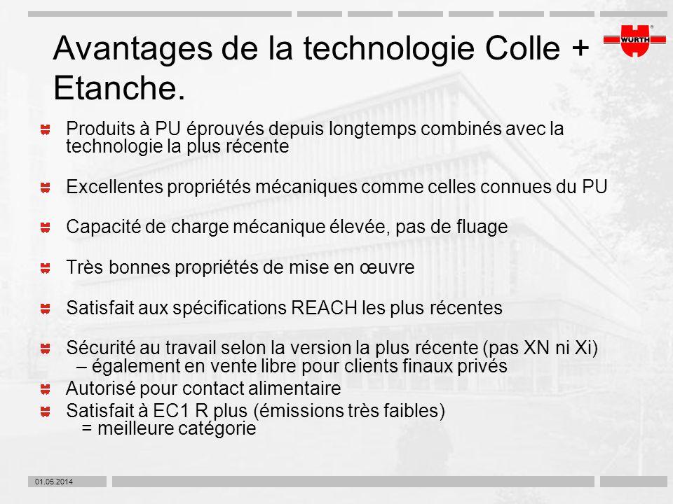 01.05.2014 Avantages de la technologie Colle + Etanche. Produits à PU éprouvés depuis longtemps combinés avec la technologie la plus récente Excellent
