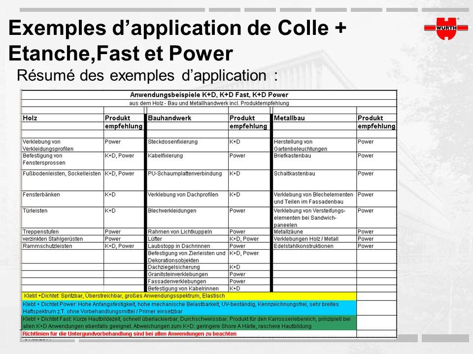 01.05.2014 Exemples dapplication de Colle + Etanche,Fast et Power Résumé des exemples dapplication :
