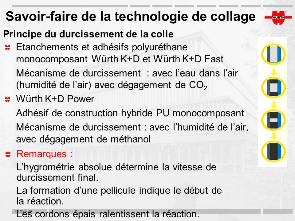 01.05.2014 Principe du durcissement de la colle Etanchements et adhésifs polyuréthane monocomposant Würth K+D et Würth K+D Fast Mécanisme de durcissem