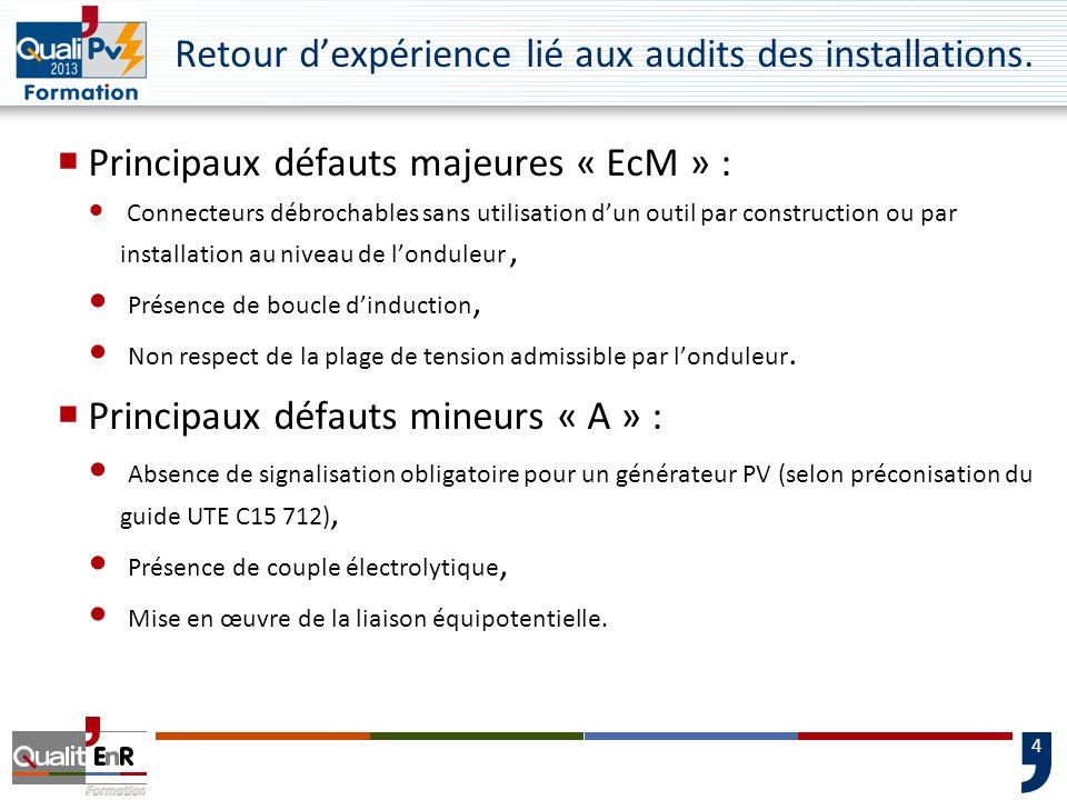35 Choix et mise en œuvre des matériels Choix des parafoudres Les parafoudres installés sur la partie DC de linstallation PV doivent satisfaire aux exigences du guide UTE C 61-740-51.
