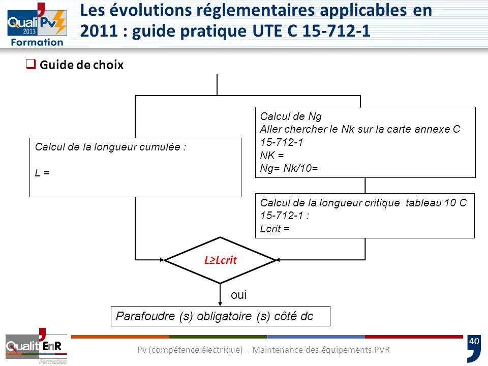 40 Guide de choix Pv (compétence électrique) – Maintenance des équipements PVR Les évolutions réglementaires applicables en 2011 : guide pratique UTE C 15-712-1 Calcul de Ng Aller chercher le Nk sur la carte annexe C 15-712-1 NK = Ng= Nk/10= LLcrit Calcul de la longueur critique tableau 10 C 15-712-1 : Lcrit = Calcul de la longueur cumulée : L = oui Parafoudre (s) obligatoire (s) côté dc