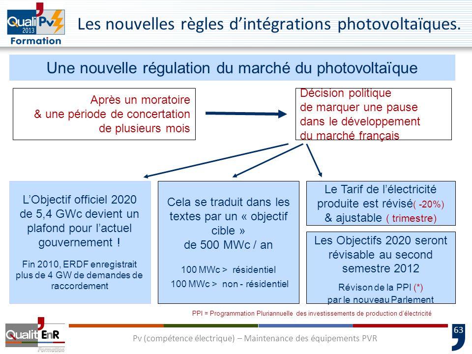 63 Les nouvelles règles dintégrations photovoltaïques.