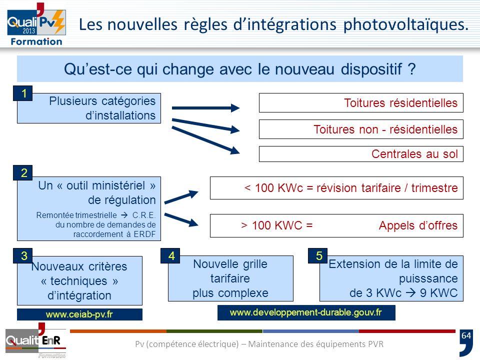 64 Les nouvelles règles dintégrations photovoltaïques.