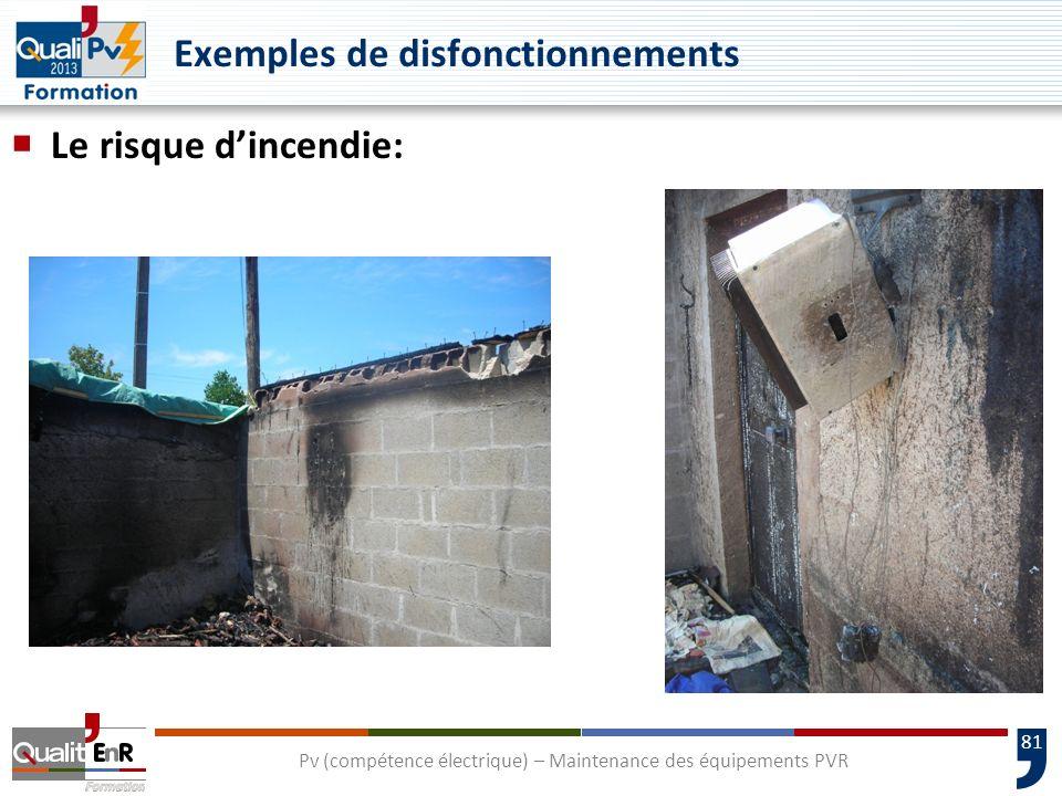 81 Exemples de disfonctionnements Le risque dincendie: Pv (compétence électrique) – Maintenance des équipements PVR