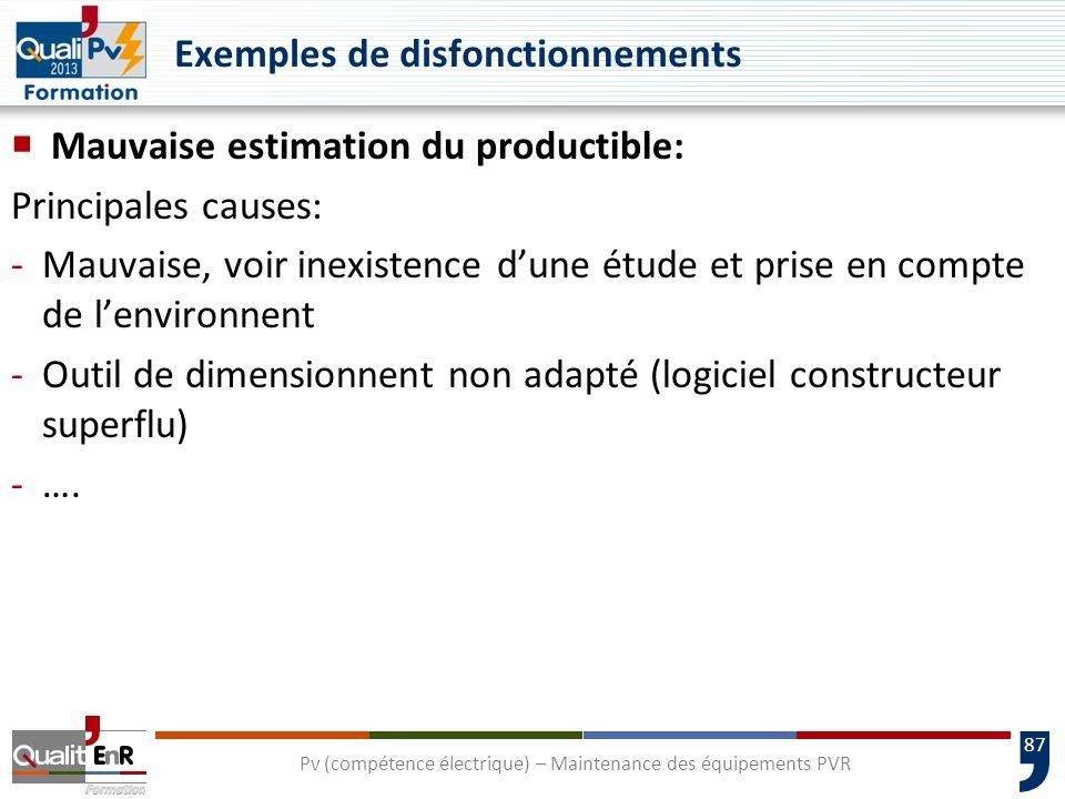 87 Mauvaise estimation du productible: Principales causes: -Mauvaise, voir inexistence dune étude et prise en compte de lenvironnent -Outil de dimensionnent non adapté (logiciel constructeur superflu) -….