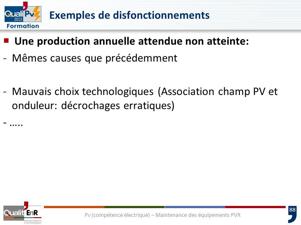 88 Une production annuelle attendue non atteinte: -Mêmes causes que précédemment -Mauvais choix technologiques (Association champ PV et onduleur: décrochages erratiques) - …..