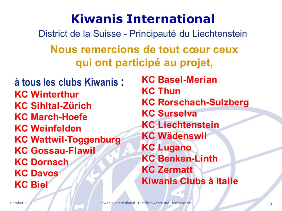 Oktober 2007Kiwanis International - District Switzerland-Liechtenstein 5 à tous les clubs Kiwanis : KC Winterthur KC Sihltal-Zürich KC March-Hoefe KC Weinfelden KC Wattwil-Toggenburg KC Gossau-Flawil KC Dornach KC Davos KC Biel Nous remercions de tout cœur ceux qui ont participé au projet, Kiwanis International District de la Suisse - Principauté du Liechtenstein KC Basel-Merian KC Thun KC Rorschach-Sulzberg KC Surselva KC Liechtenstein KC Wädenswil KC Lugano KC Benken-Linth KC Zermatt Kiwanis Clubs à Italie