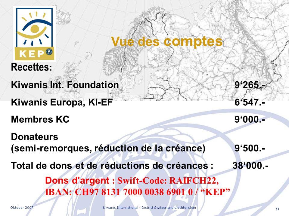 Oktober 2007Kiwanis International - District Switzerland-Liechtenstein 27 Nos dons pour l école 1.Des tables d école et des grandes tables (pour l utilisation avec fauteuils roulants).