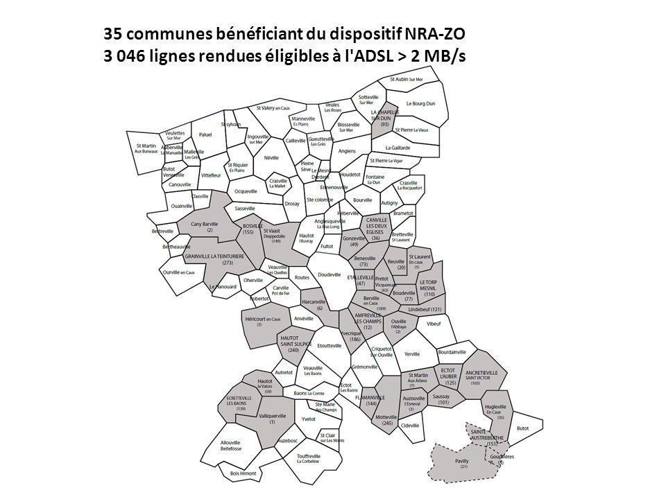 35 communes bénéficiant du dispositif NRA-ZO 3 046 lignes rendues éligibles à l'ADSL > 2 MB/s