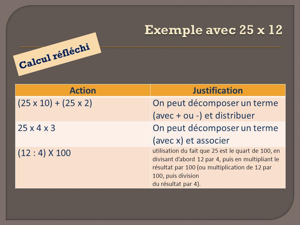 Calcul réfléchi ActionJustification (25 x 10) + (25 x 2) On peut décomposer un terme (avec + ou -) et distribuer 25 x 4 x 3 On peut décomposer un term