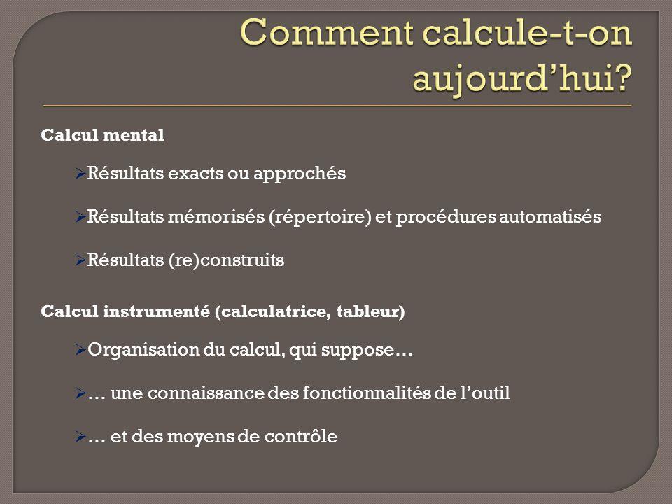 Calcul mental Résultats exacts ou approchés Résultats mémorisés (répertoire) et procédures automatisés Résultats (re)construits Calcul instrumenté (ca