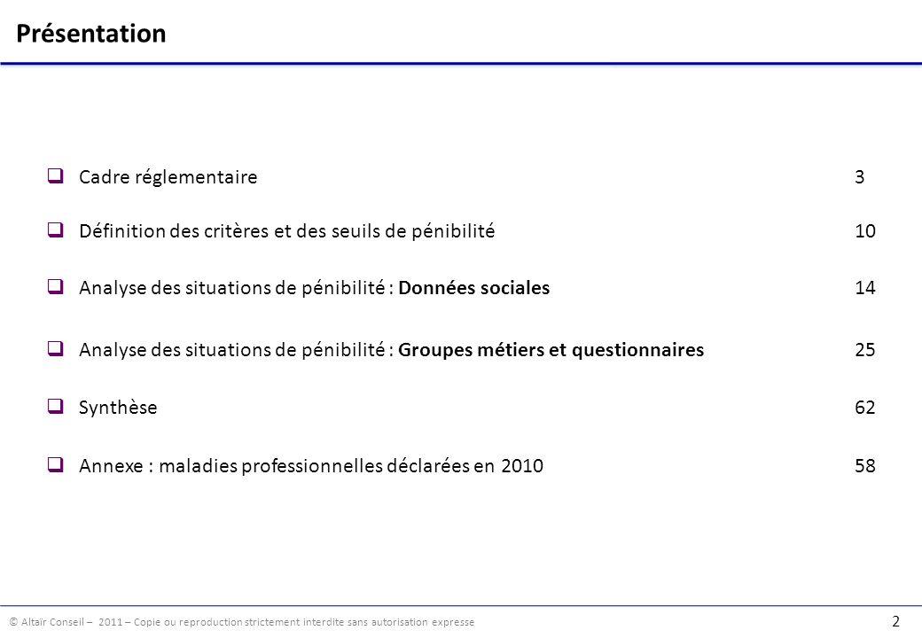 © Altaïr Conseil – 2011 – Copie ou reproduction strictement interdite sans autorisation expresse 23 Dépenses - investissements200820092010 Dépenses de sécurité (*) 1,9 M2,2 M2,1 M Amélioration des conditions de travail (*) 17,4 M17,9 M18,4 M Formation (//MS) 3,19%3,10%5,54% Dont Location véhicules : 35,0% Matériels informatiques : 31,0% Dont Entretien / Réparation des véhicule : 59,3% EPI et vêtements : 33,4% Entretien des machines : 9,4% Un niveau de dépense qui traduit la volonté et les efforts de l entreprise pour améliorer la sécurité, les conditions de travail et les compétences professionnelles des salariés.