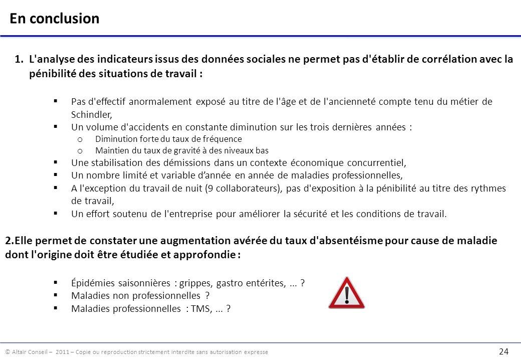 © Altaïr Conseil – 2011 – Copie ou reproduction strictement interdite sans autorisation expresse 24 En conclusion 1.L'analyse des indicateurs issus de