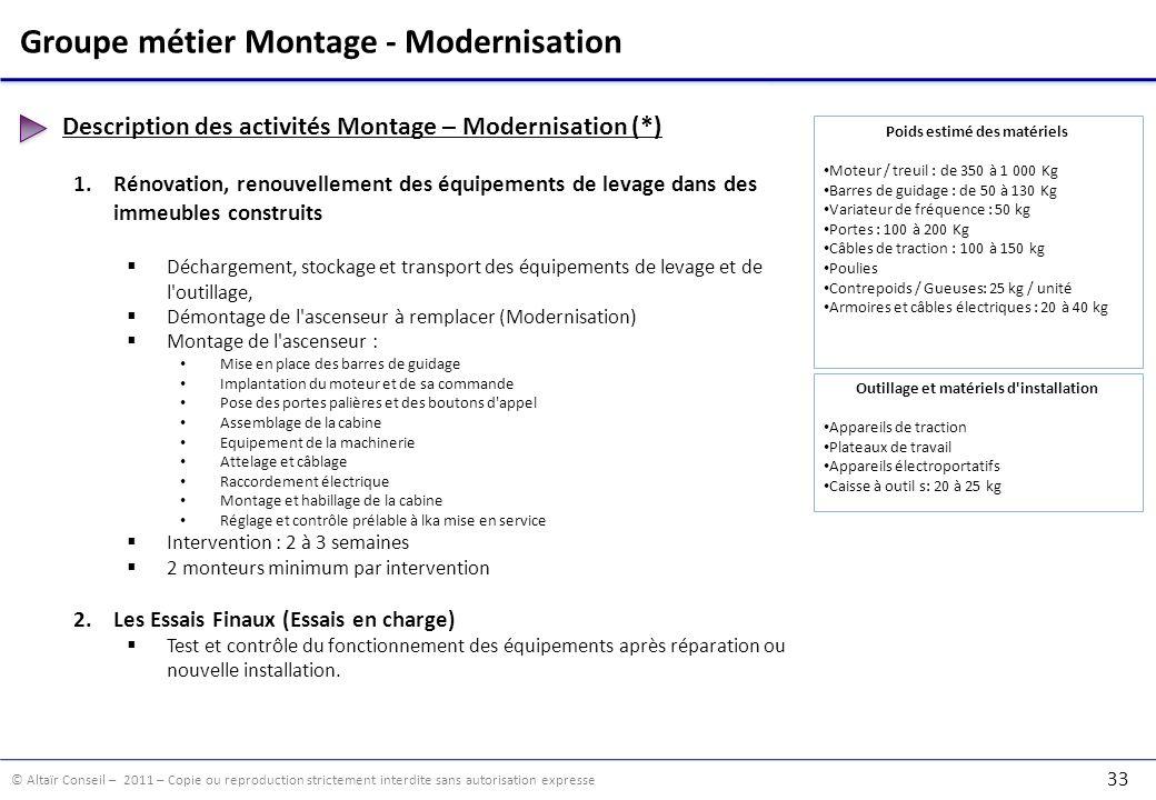 © Altaïr Conseil – 2011 – Copie ou reproduction strictement interdite sans autorisation expresse 33 Groupe métier Montage - Modernisation Description