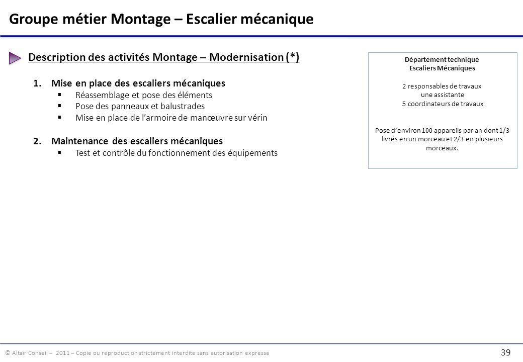 © Altaïr Conseil – 2011 – Copie ou reproduction strictement interdite sans autorisation expresse 39 Groupe métier Montage – Escalier mécanique Descrip