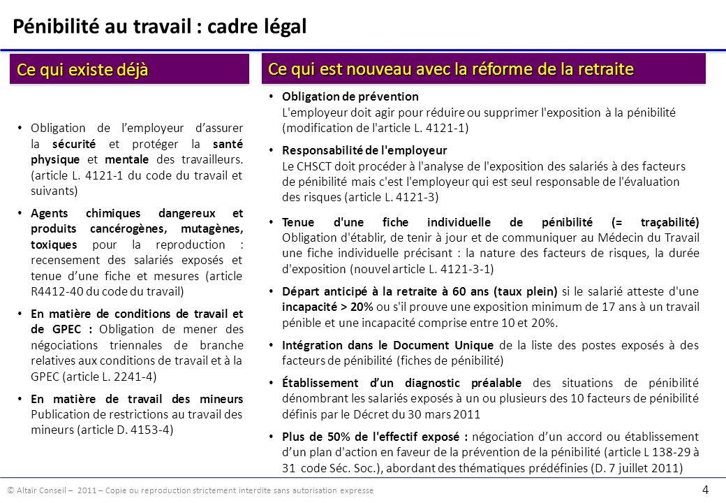 © Altaïr Conseil – 2011 – Copie ou reproduction strictement interdite sans autorisation expresse 4 Pénibilité au travail : cadre légal Ce qui existe d