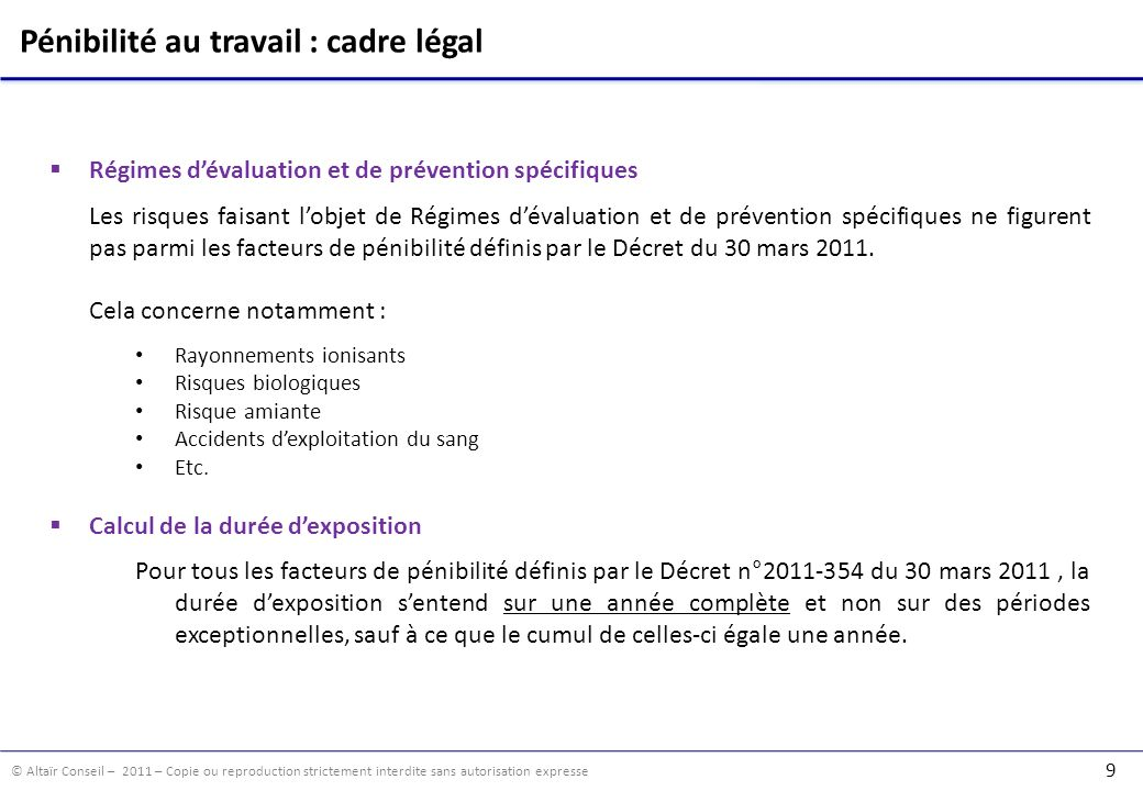 © Altaïr Conseil – 2011 – Copie ou reproduction strictement interdite sans autorisation expresse 20 Analyse des accidents du travail (1/2)200820092010 Fin oct.
