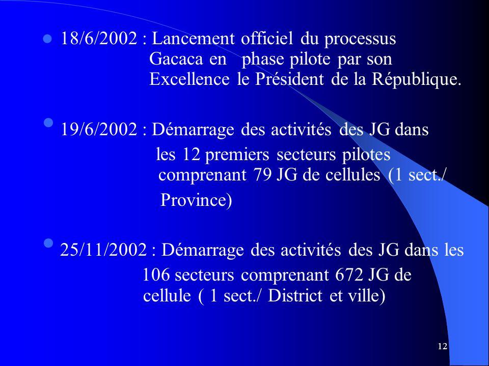 12 18/6/2002 : Lancement officiel du processus Gacaca en phase pilote par son Excellence le Président de la République.