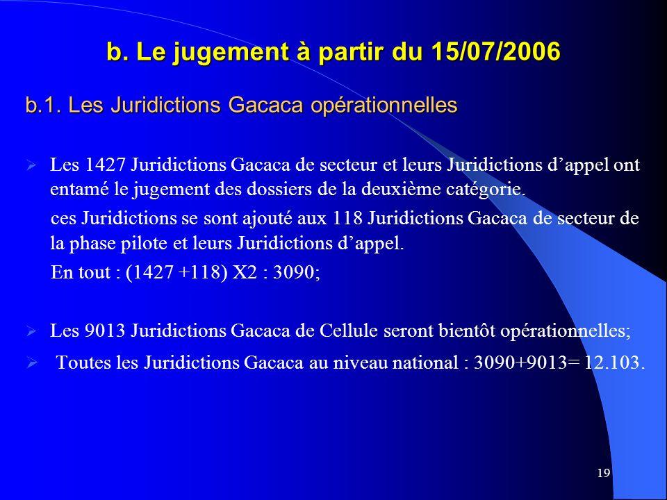 19 b. Le jugement à partir du 15/07/2006 b.1.