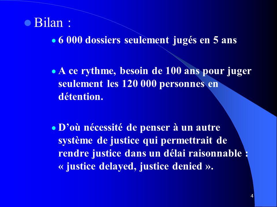 4 Bilan : 6 000 dossiers seulement jugés en 5 ans A ce rythme, besoin de 100 ans pour juger seulement les 120 000 personnes en détention.