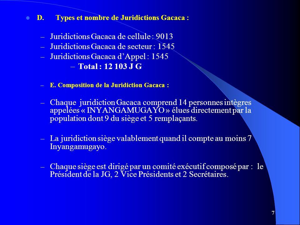 7 D. Types et nombre de Juridictions Gacaca : – Juridictions Gacaca de cellule : 9013 – Juridictions Gacaca de secteur : 1545 – Juridictions Gacaca dA