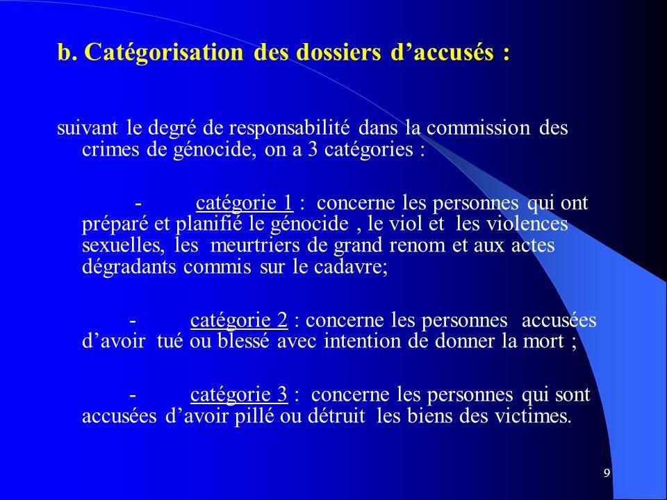 9 b. Catégorisation des dossiers daccusés : suivant le degré de responsabilité dans la commission des crimes de génocide, on a 3 catégories : - catégo