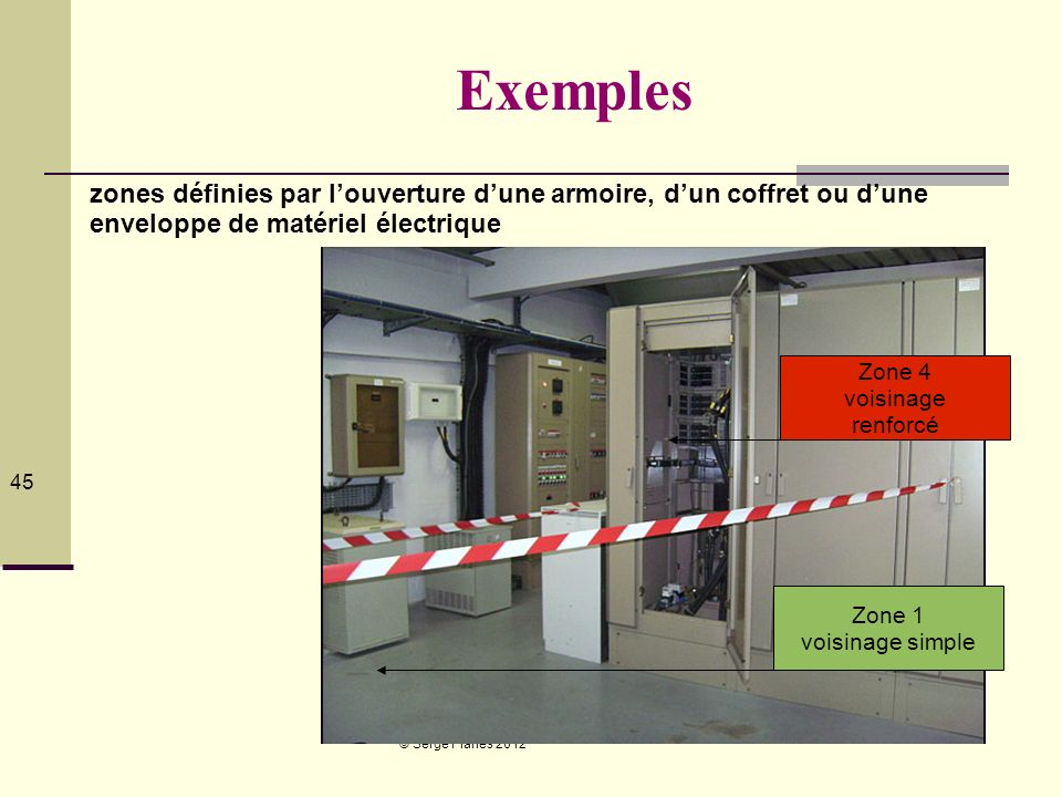© Serge Planès 2012 45 Exemples zones définies par louverture dune armoire, dun coffret ou dune enveloppe de matériel électrique Zone 1 voisinage simp