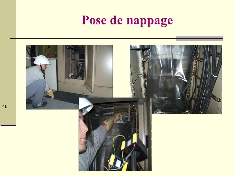 © Serge Planès 2012 46 Pose de nappage