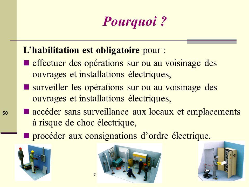 © Serge Planès 2012 50 Pourquoi ? Lhabilitation est obligatoire pour : effectuer des opérations sur ou au voisinage des ouvrages et installations élec