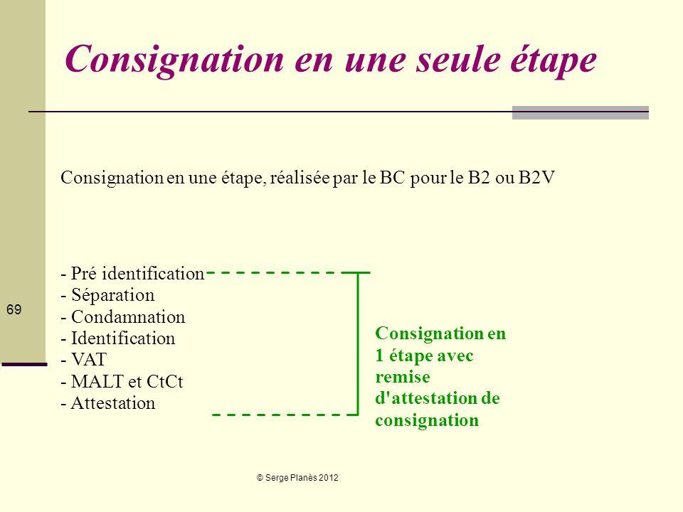© Serge Planès 2012 69 Consignation en une seule étape Consignation en une étape, réalisée par le BC pour le B2 ou B2V - Pré identification - Séparati