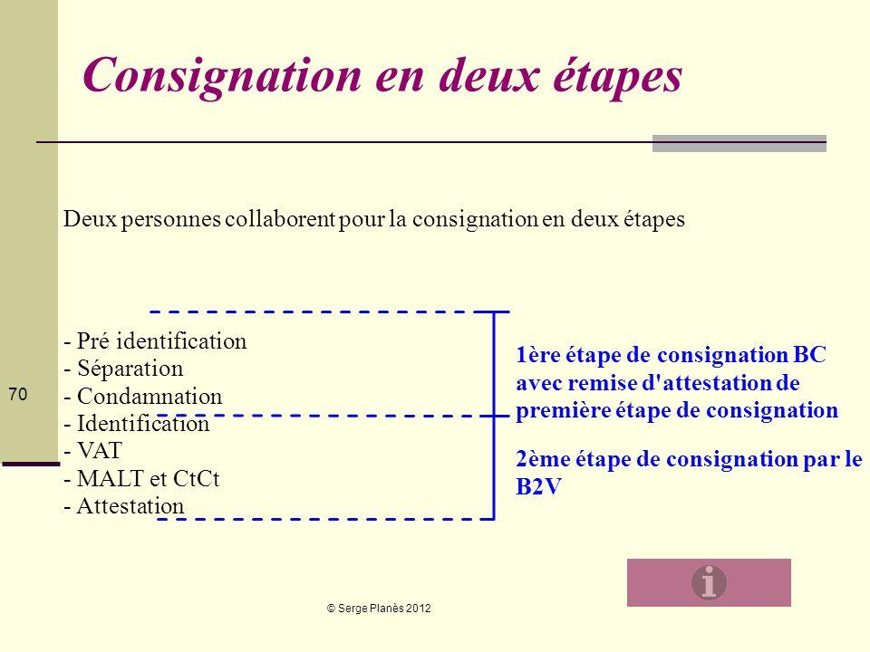 © Serge Planès 2012 70 Consignation en deux étapes Deux personnes collaborent pour la consignation en deux étapes - Pré identification - Séparation -