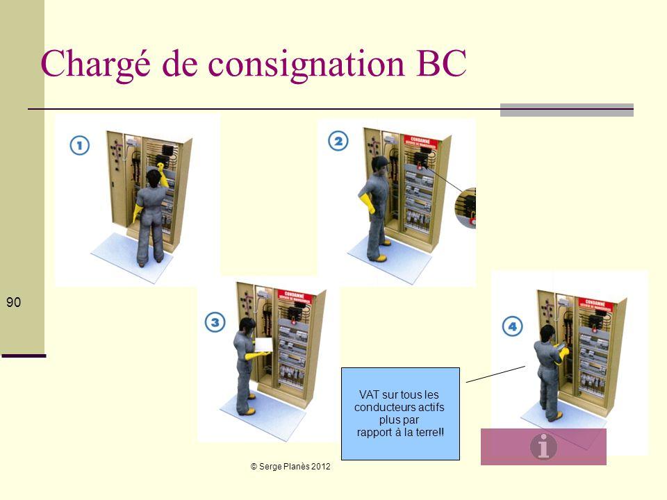 © Serge Planès 2012 90 Chargé de consignation BC VAT sur tous les conducteurs actifs plus par rapport à la terre!!