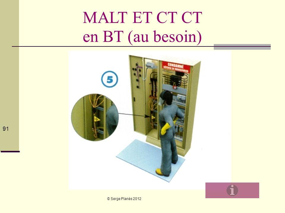 © Serge Planès 2012 91 MALT ET CT CT en BT (au besoin)