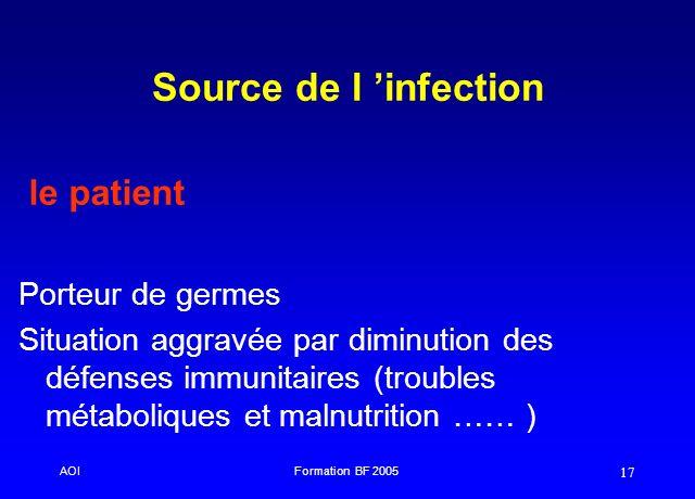 AOIFormation BF 2005 17 Source de l infection le patient Porteur de germes Situation aggravée par diminution des défenses immunitaires (troubles métab